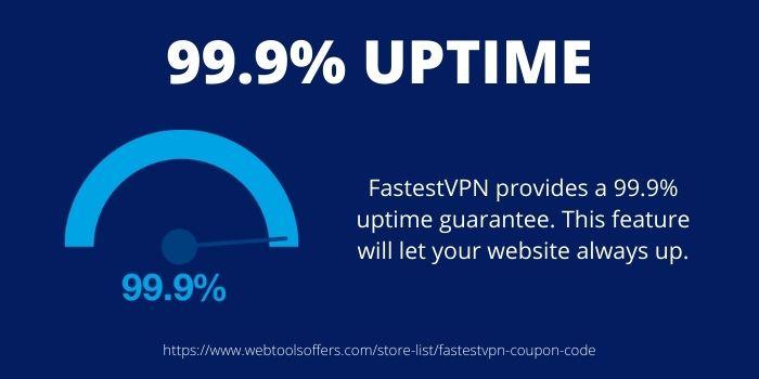 99.9% Uptime- FastestVPN Deal