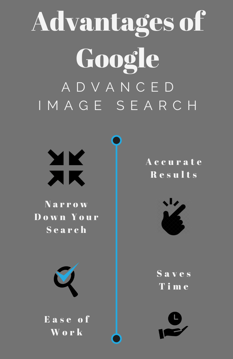 Advantages Of Google Advanced Image Search