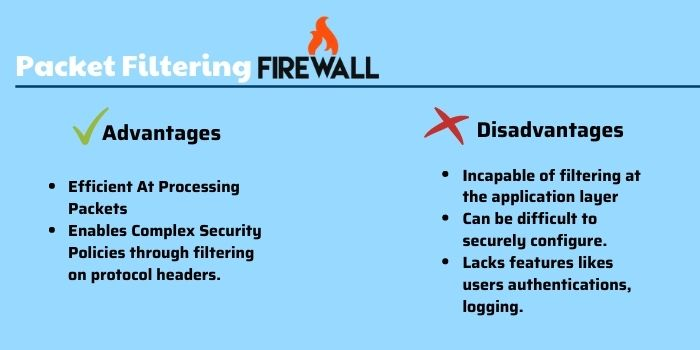 Types of firewall - Packet Filteringrewall - Packet Filtering