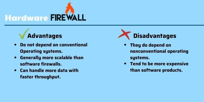 Types of firewall -hardware - webtoolsoffers.com