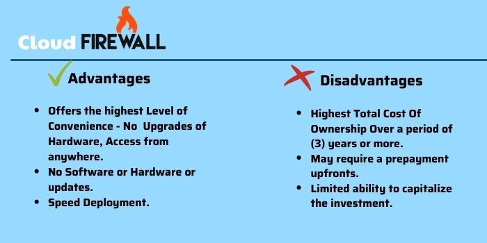 fire wall types -cloud