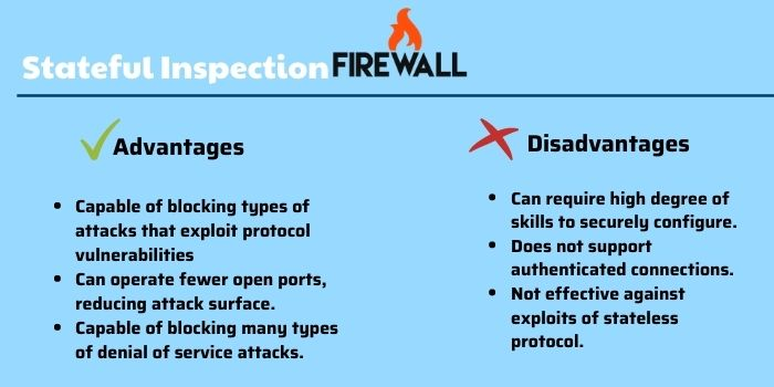 firewall types comparison - Statefull Inspection