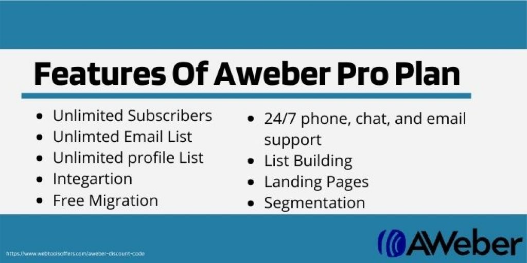 Aweber-discont-code-and-Aweber-discount-voucher