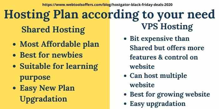 Hostgator Black Friday Sale Plan