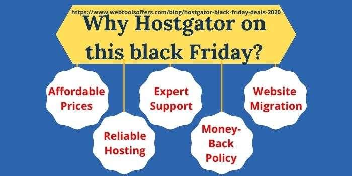 Why hostgator On this Black Friday