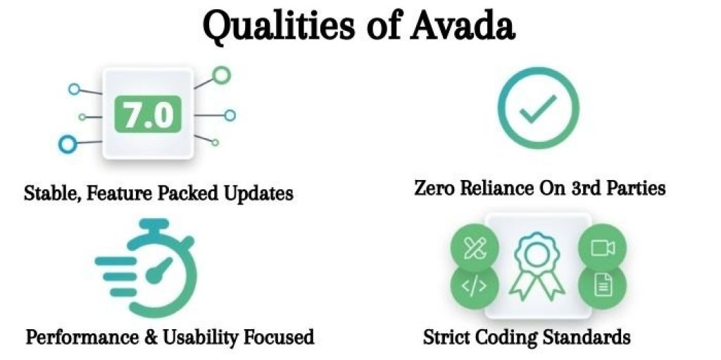 Qualities of Avada