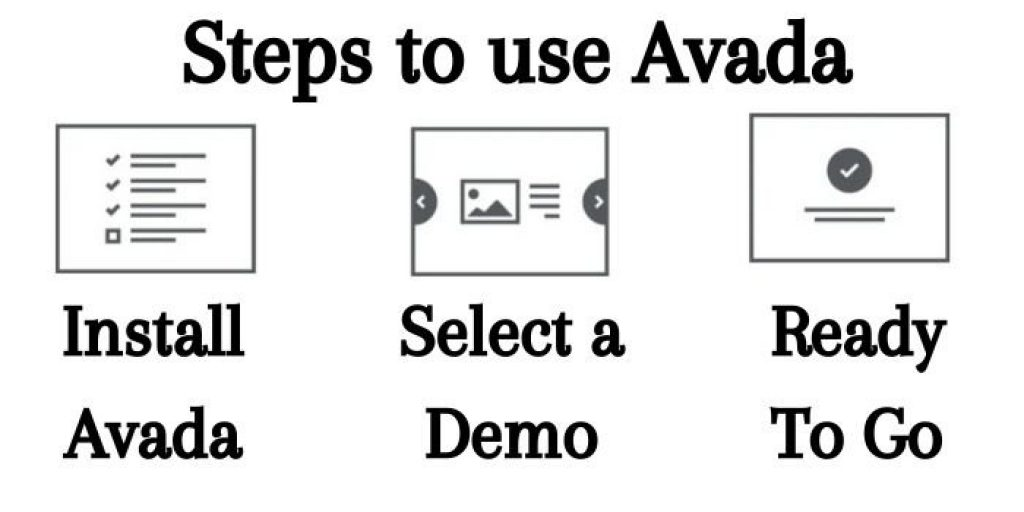 Steps to use Avada